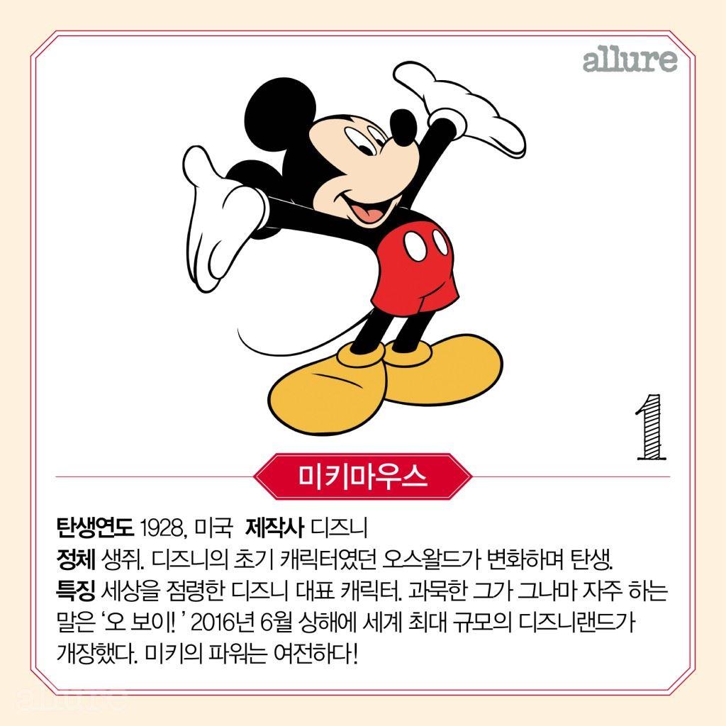 1609_CARD_캐릭터 도감2