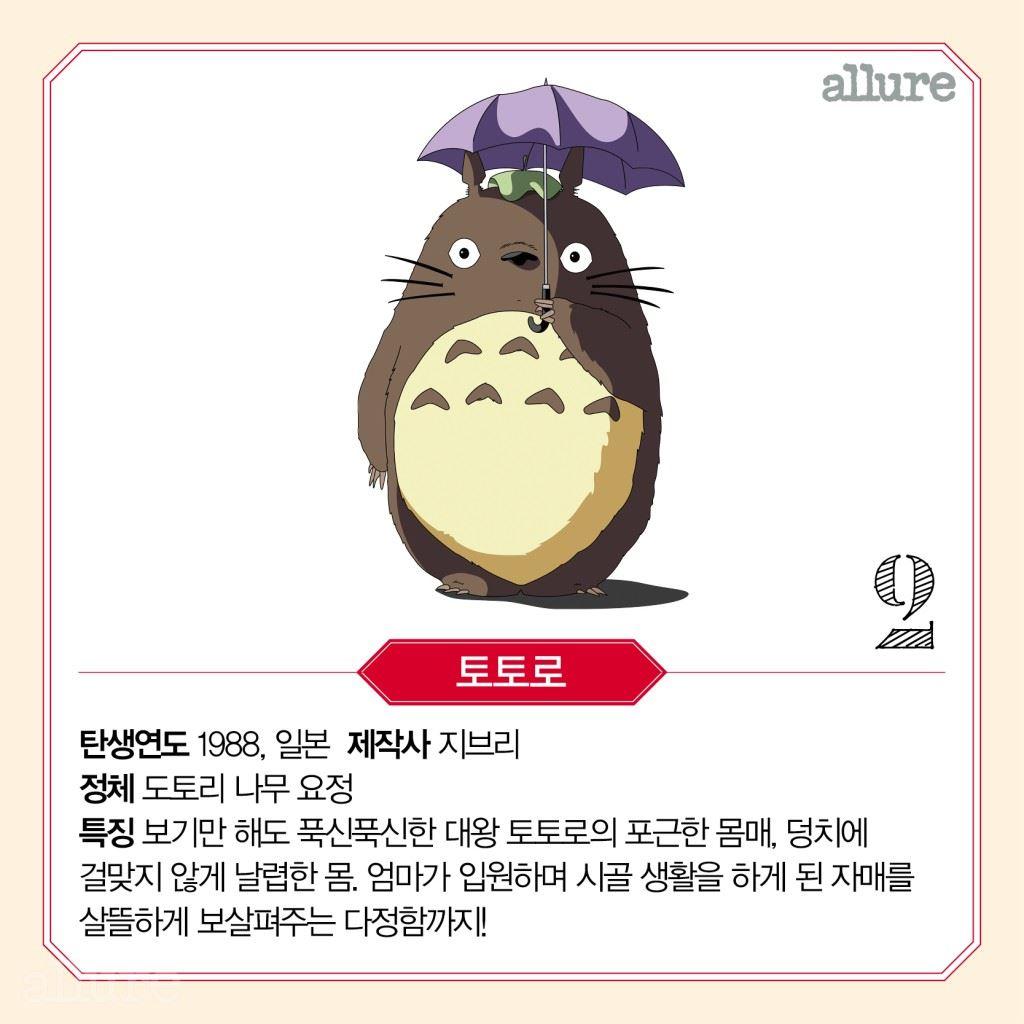 1609_CARD_캐릭터 도감3