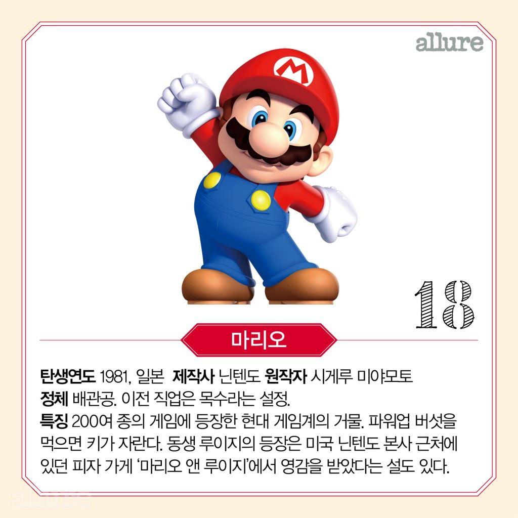 1609_CARD_캐릭터 도감19