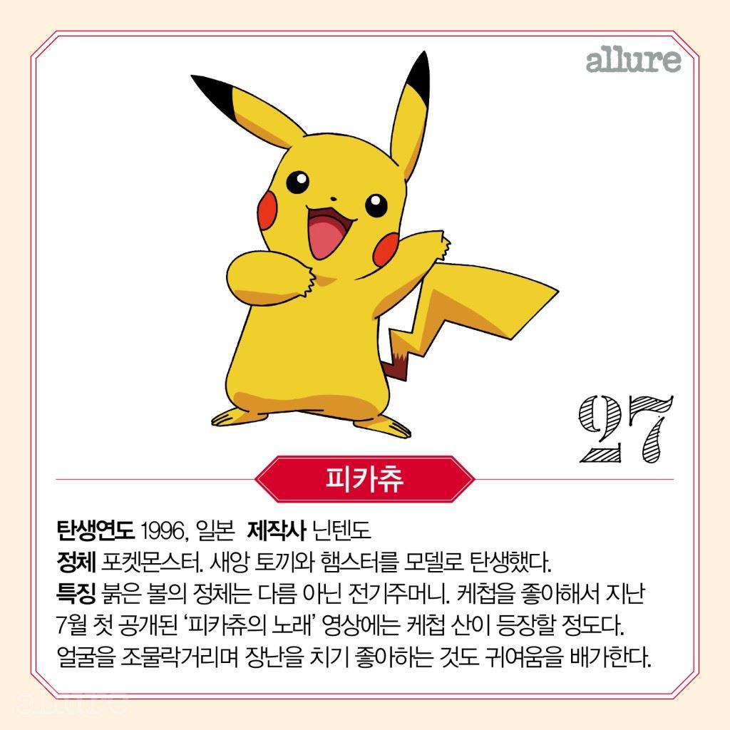 1609_CARD_캐릭터 도감28