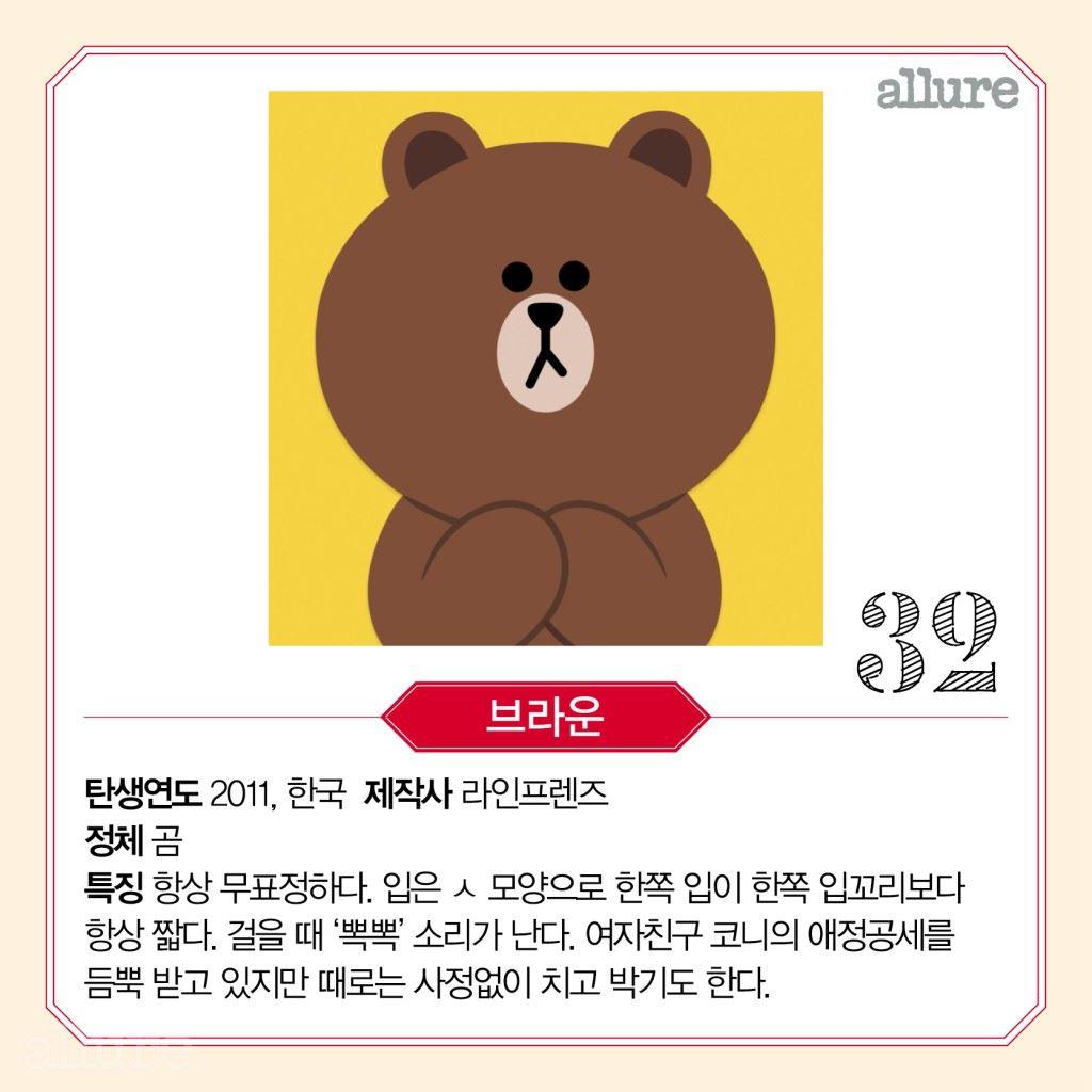 1609_CARD_캐릭터 도감33
