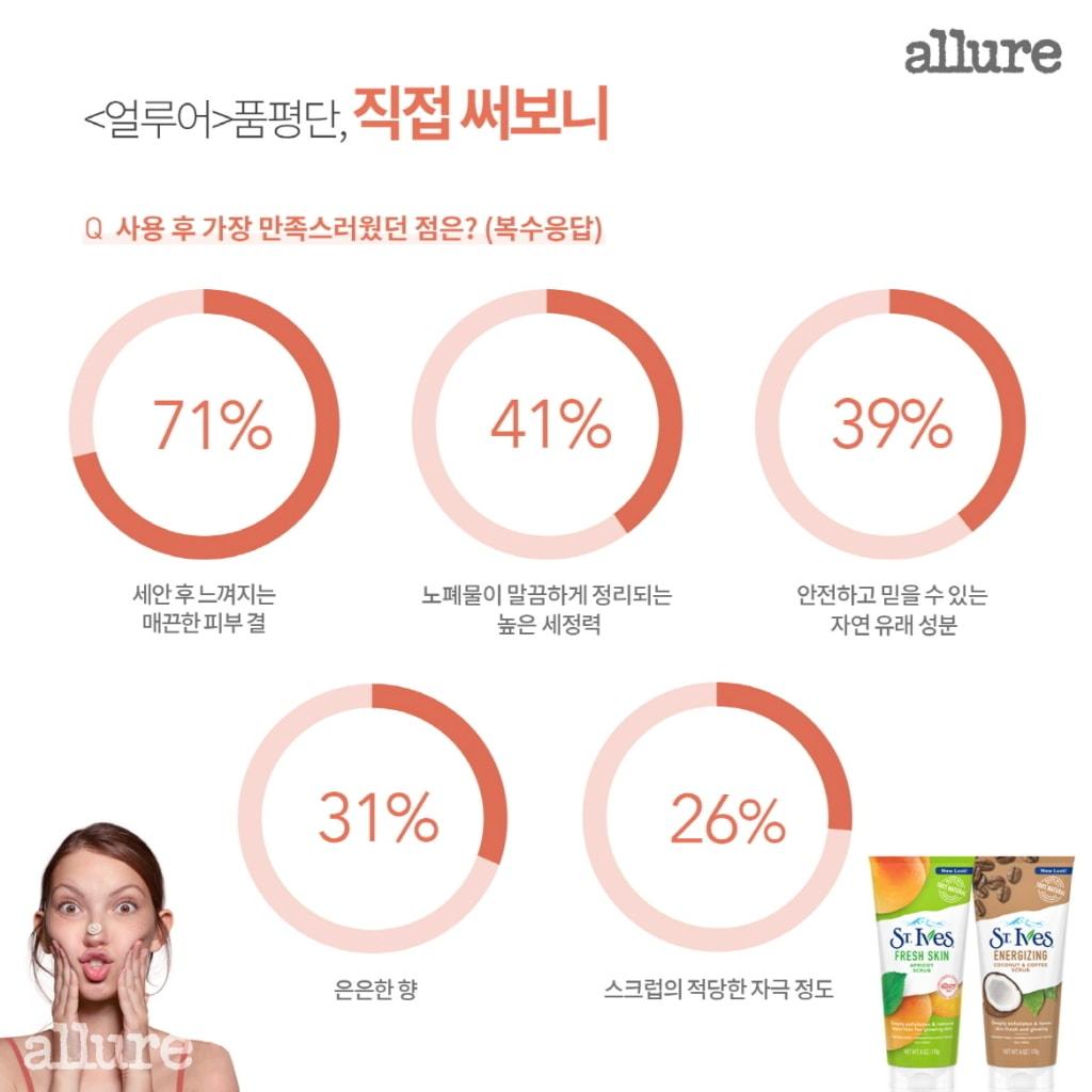 [세인트이브스] 스크럽 2종 얼루어 품평단 카드뉴스_3