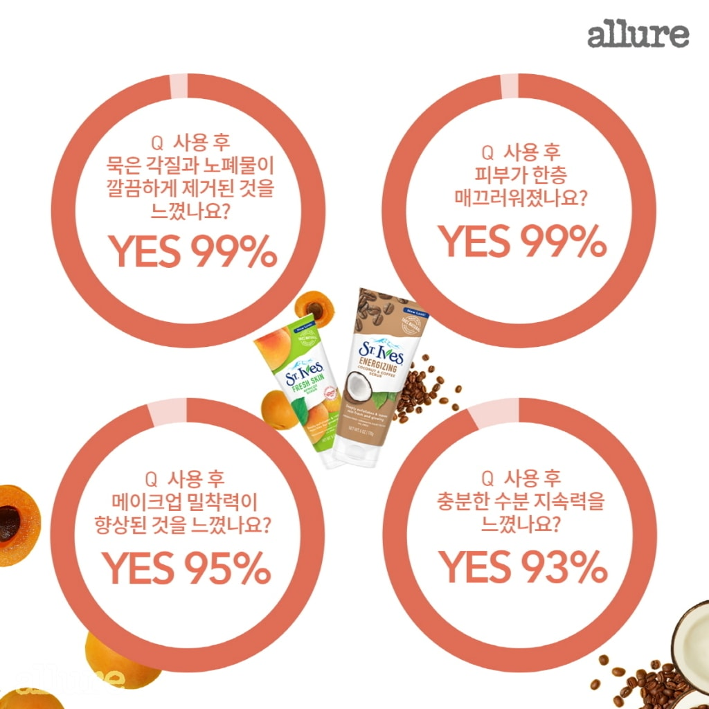 [세인트이브스] 스크럽 2종 얼루어 품평단 카드뉴스_4