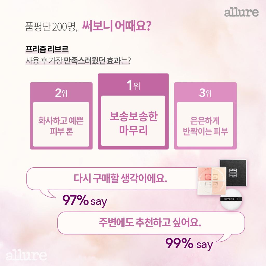 지방시_카드뉴스3