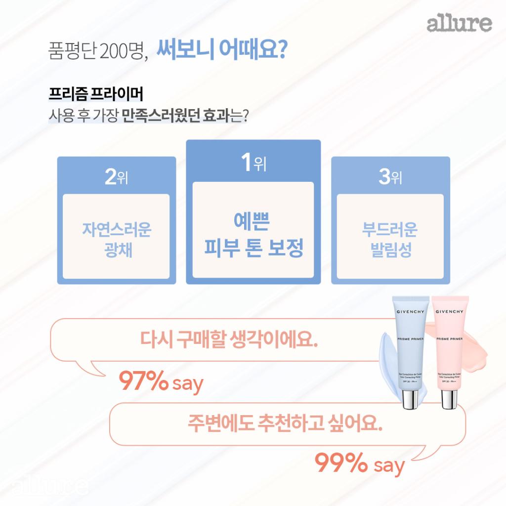 지방시_카드뉴스4