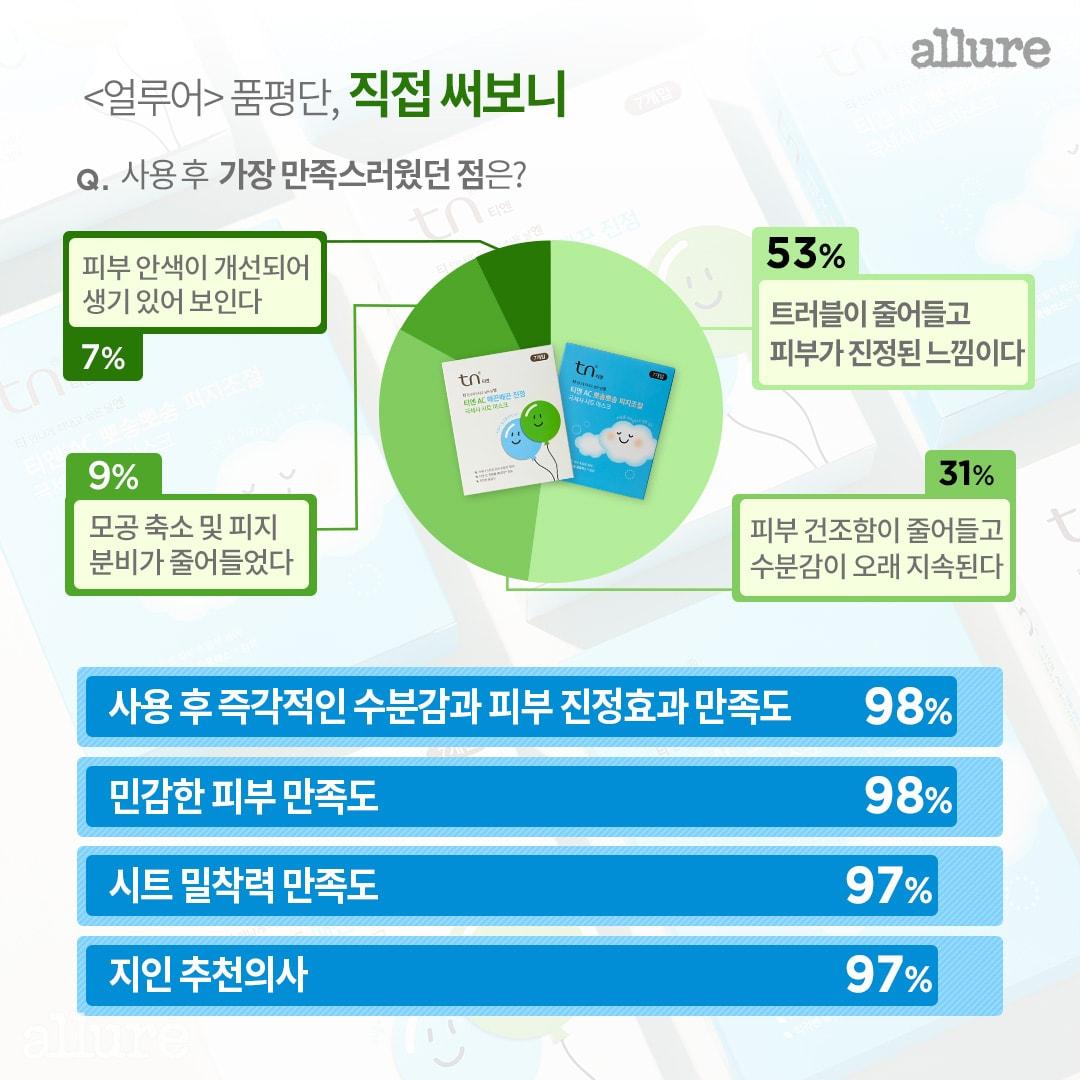 티엔_카드뉴스4