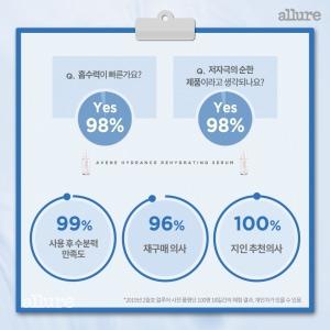 아벤느_카드뉴스4