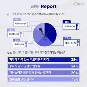 리얼테크닉스_카드뉴스3
