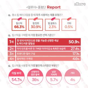 16브랜드_카드뉴스3(수정3)