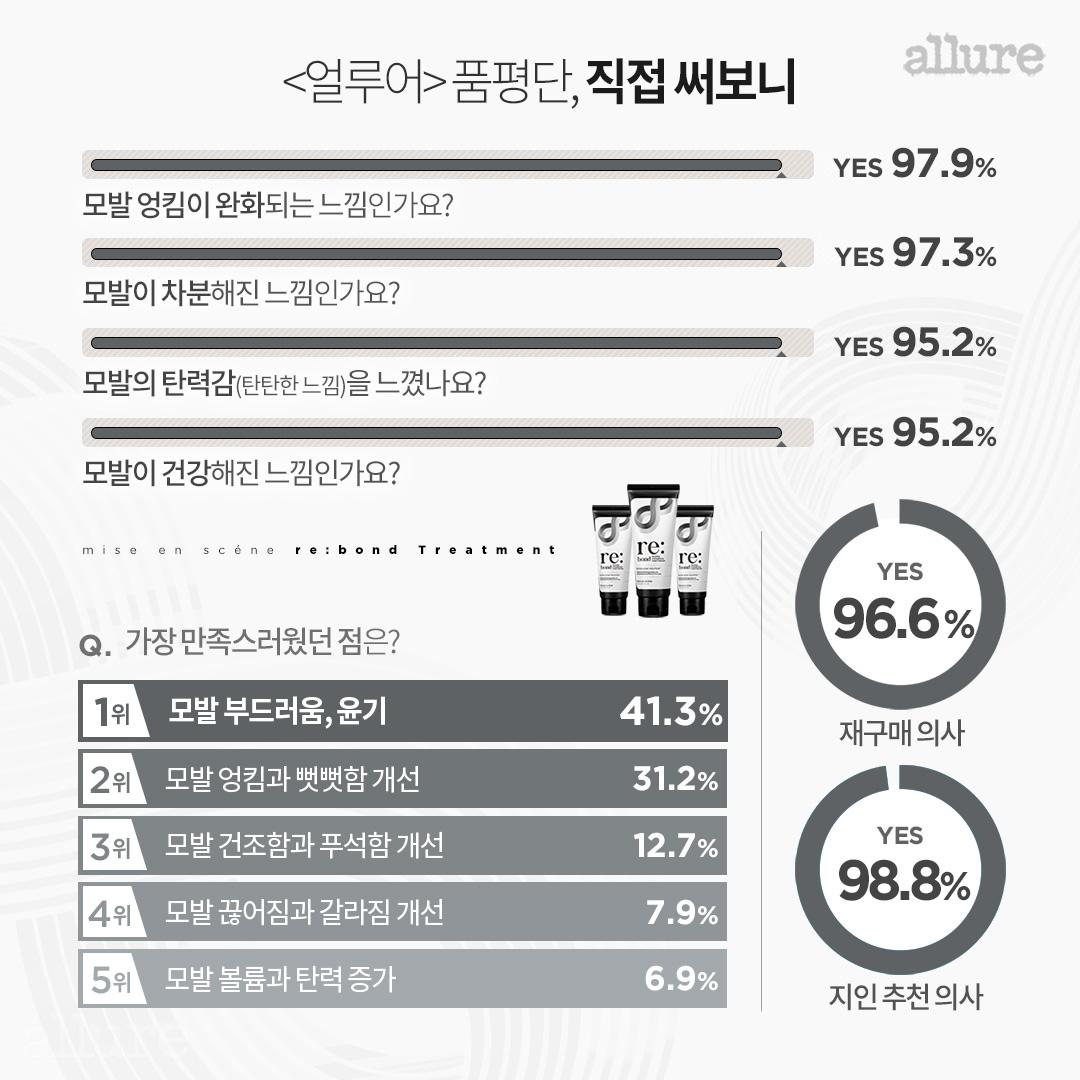 리본드_카드뉴스4