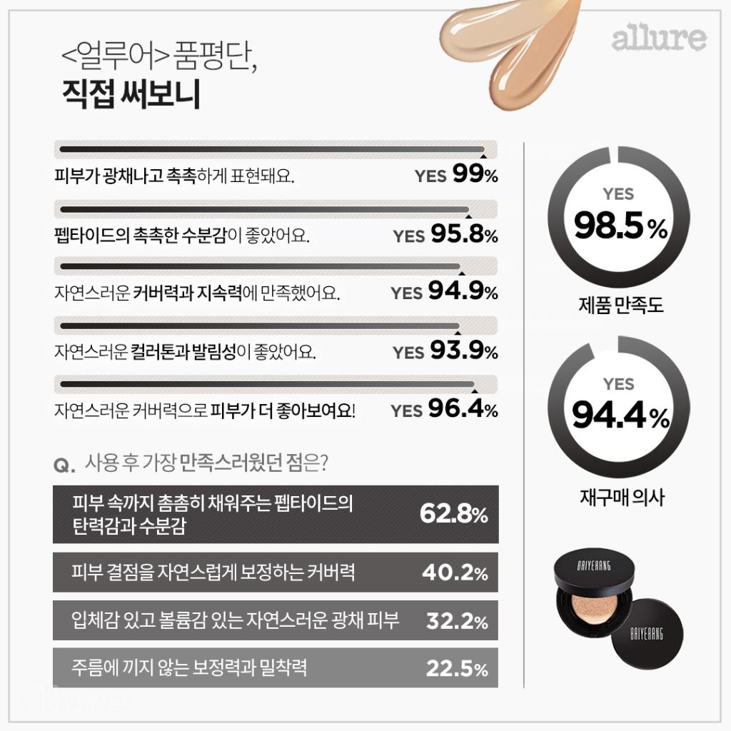 바이예랑_카드뉴스3