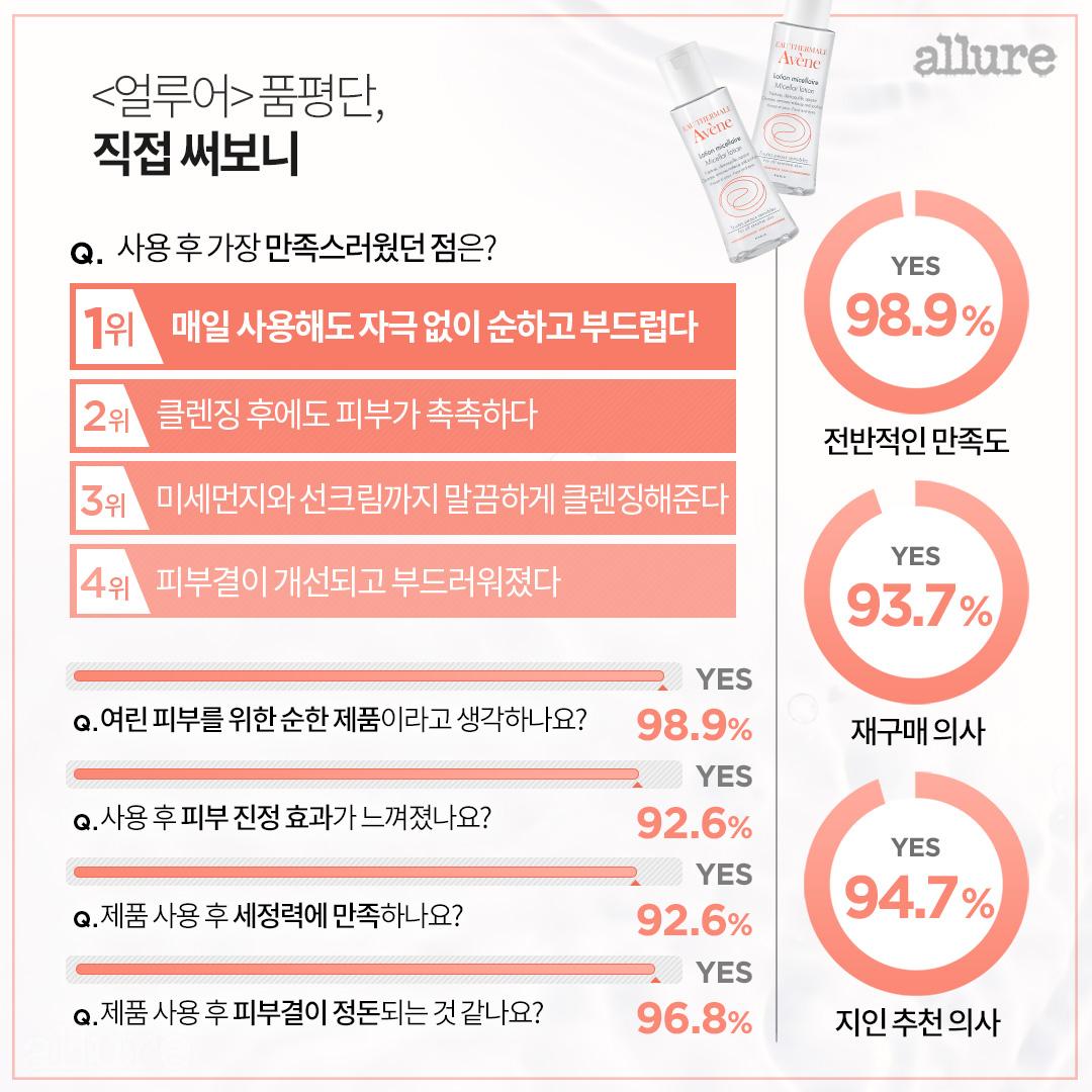 아벤느_카드뉴스3
