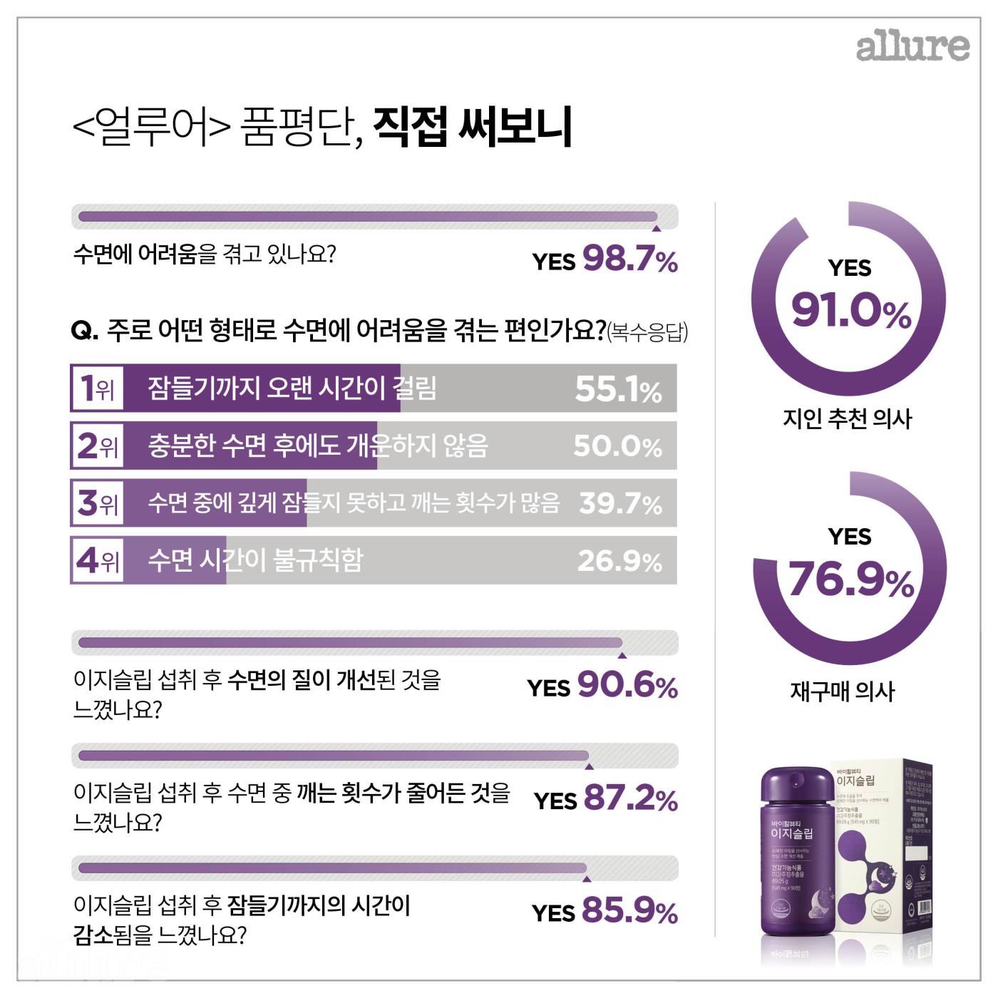 CARD 바이탈뷰티 최종4