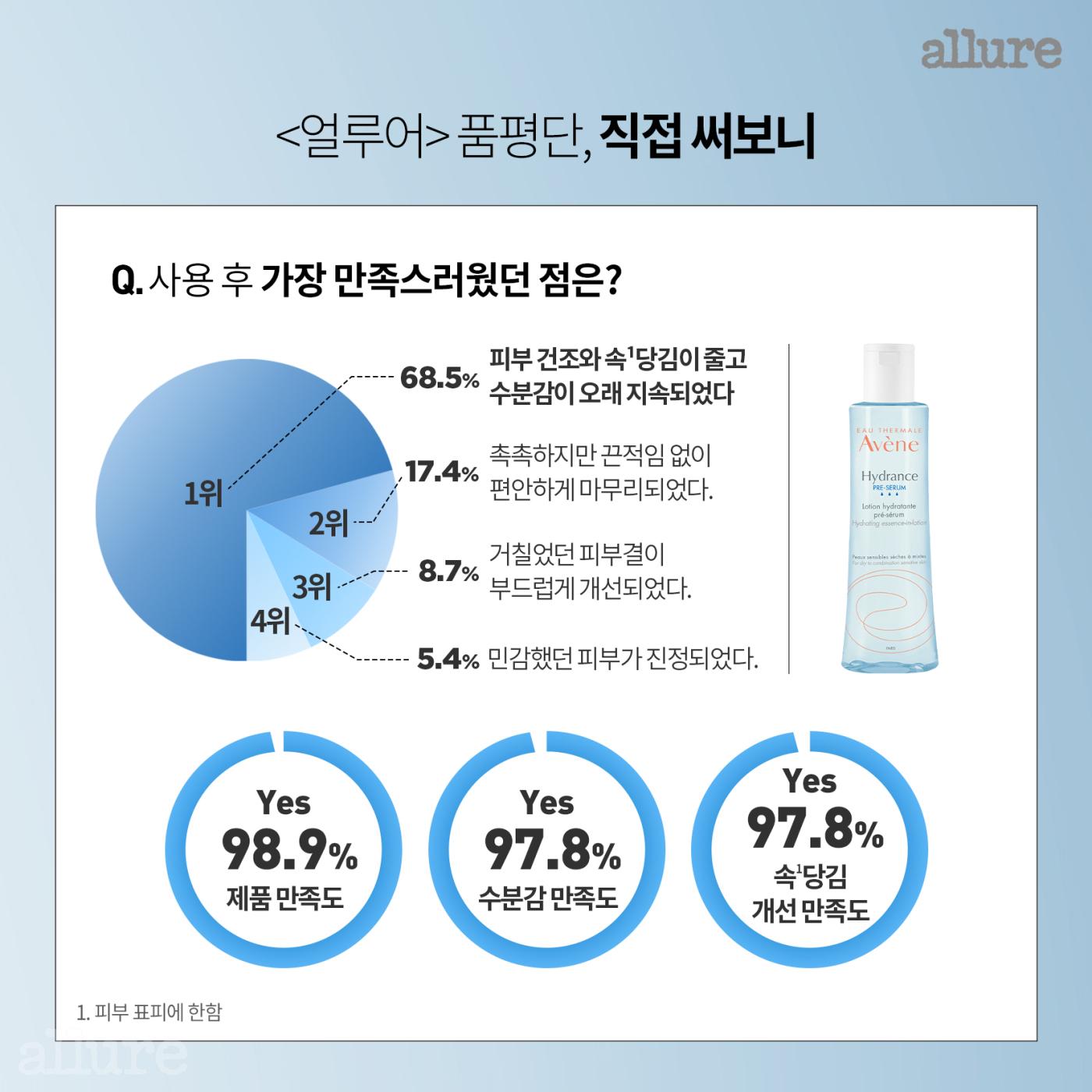 아벤느_카드뉴스-4최종