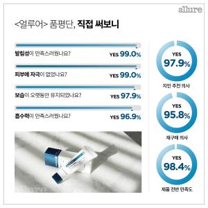 CARD 품평단 토니모리 최종4