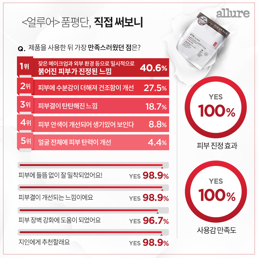 일리윤_카드뉴스3(수정)