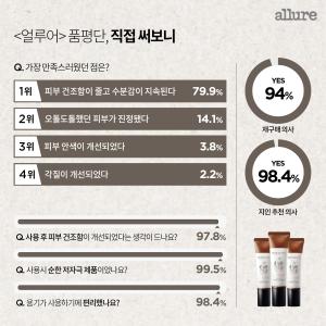 보타니티_카드뉴스-4수정