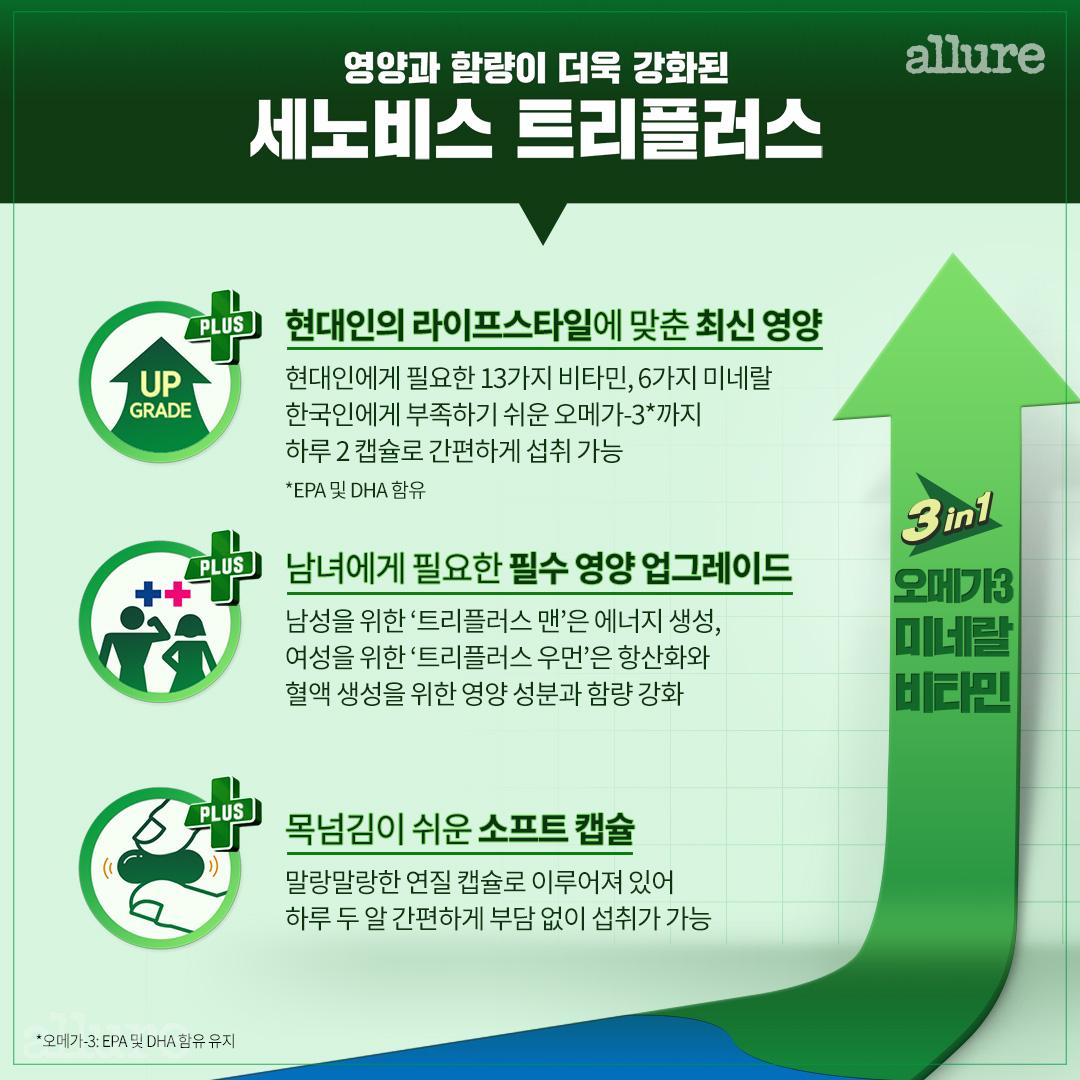 세노비스_카드뉴스-2(최종)