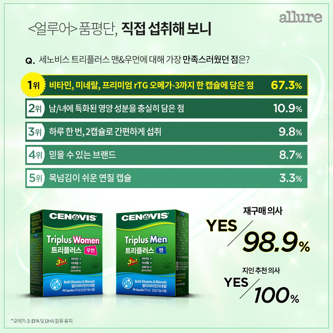 세노비스_카드뉴스-3(최종)