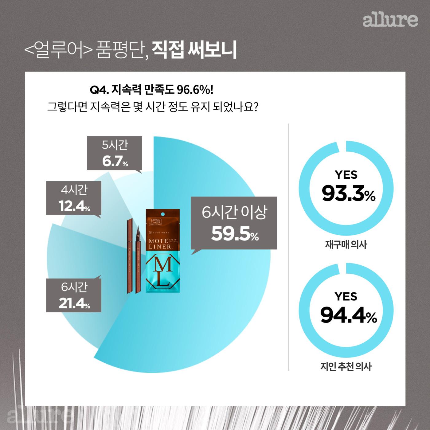 후로후시_카드뉴스-4수정1