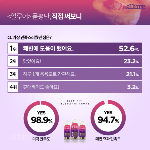 불가리스_카드뉴스-3 수정