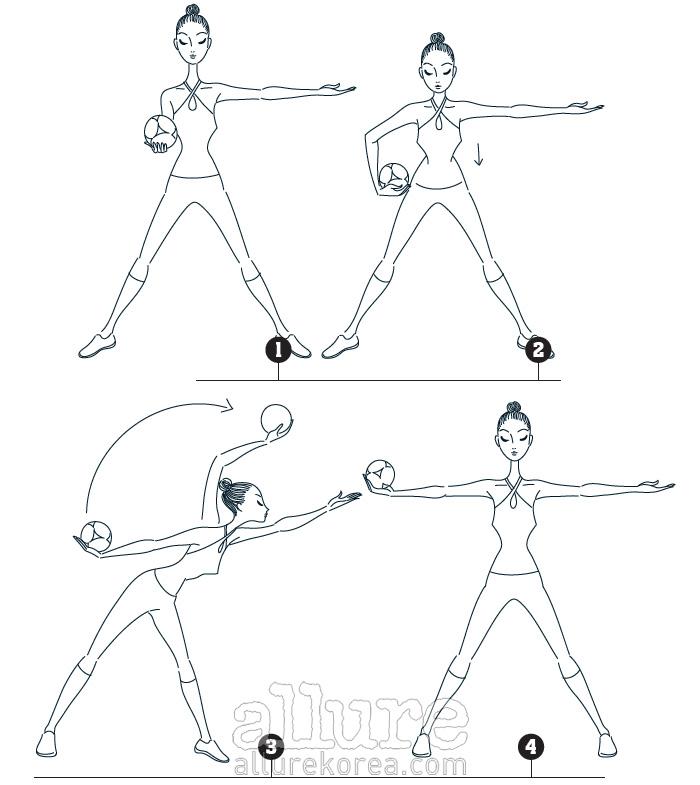 유연성 1 한 손에 어린이 축구공을 잡고 다리를 어깨보다 넓게 벌리고 선다. 2, 3 공을 오른쪽 손바닥에 올리고 허리 바깥쪽으로 크게 원을 돌린다. 이때는 공을 떨어뜨리지 않는 것이 포인트다. 4 좌우 각각 8번씩, 4세트 진행한다.