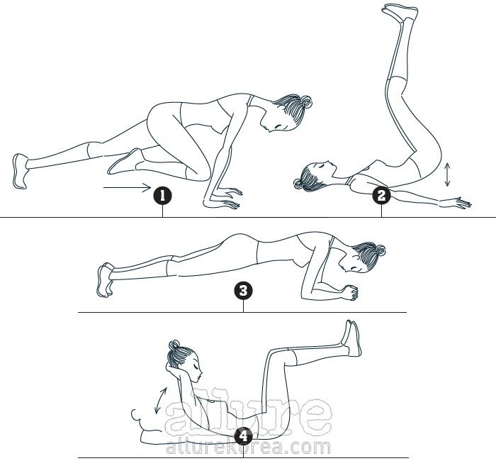 1 엎드려서 바닥을 손바닥으로 짚으며 어깨를 들어 올린다.숨을 내뱉으며 한쪽 다리를 가슴 쪽으로 최대한 당겼다가,숨을 들이마시며 다리를 편다. 시선을 배꼽에 고정한다. 1세트 15회, 3세트 반복한다. 2 등을 바닥에 대고 누워 다리를 위로 들어 올린다. 무릎과 고관절이 같은 위치에 있어야 한다. 숨을 내뱉으며 복부에 힘을 주고, 팔로 바닥을 밀면서 엉덩이를 위쪽으로 들어 올린다. 엉덩이를 내릴 때 숨을 들이마신다. 1세트 15회, 3세트반복한다. 3 엎드려서 팔꿈치를 바닥에 대고 발끝으로 몸을 지탱하며 몸을 일자로 만든다. 시선은 배꼽을 향하고 숨은 길게 내뱉고짧게 들이마시며 복부의 긴장을 최대한 유지한다. 30초에서 1분간 유지한다. 1세트 15회, 3세트 반복한다. 4 깍지 낀 손을 머리 뒤에 대고 무릎을 접어 90도로 만든다.숨을 내쉬며 말아 올리는 느낌으로 윗몸을 일으킨다. 제자리로 돌아올 때 숨을 들이마신다. 손에 많은 힘이 몰리면 목의 통증을 유발하니 주의하자. 1세트 15회, 3세트 반복한다.