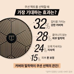 투쿨포스쿨_카드뉴스_2차수정2