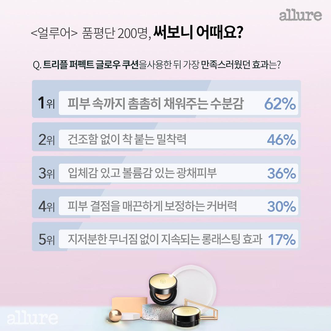 타임코스메틱_카드뉴스3