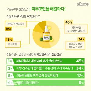 벨라몬스터(블레미쉬)_카드뉴스3