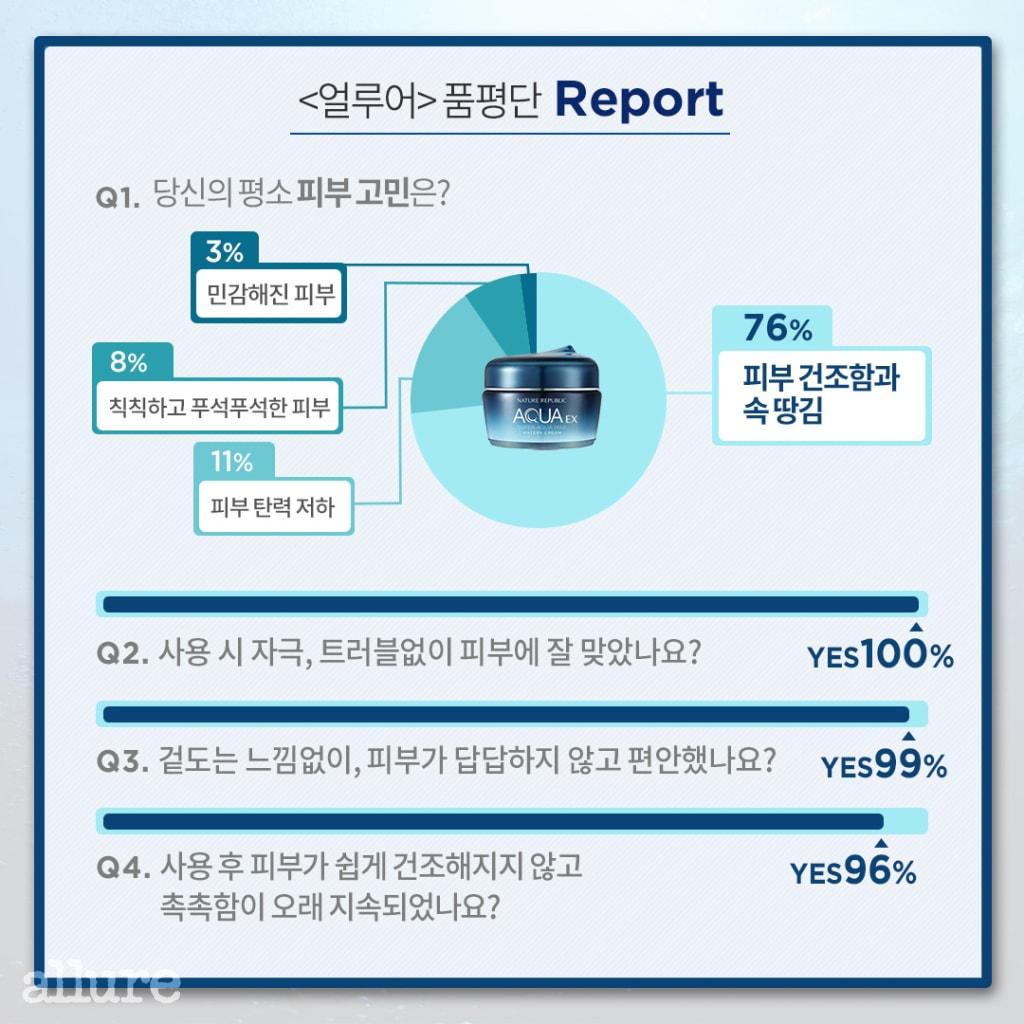 네이처리퍼블릭_카드뉴스3