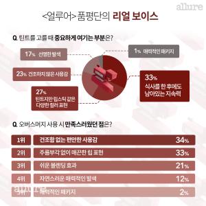 레어카인드_카드뉴스3