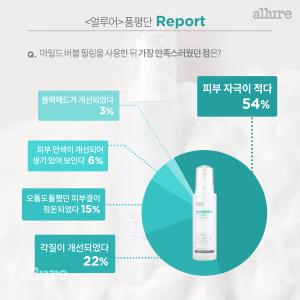 닥터지_카드뉴스3(수정)