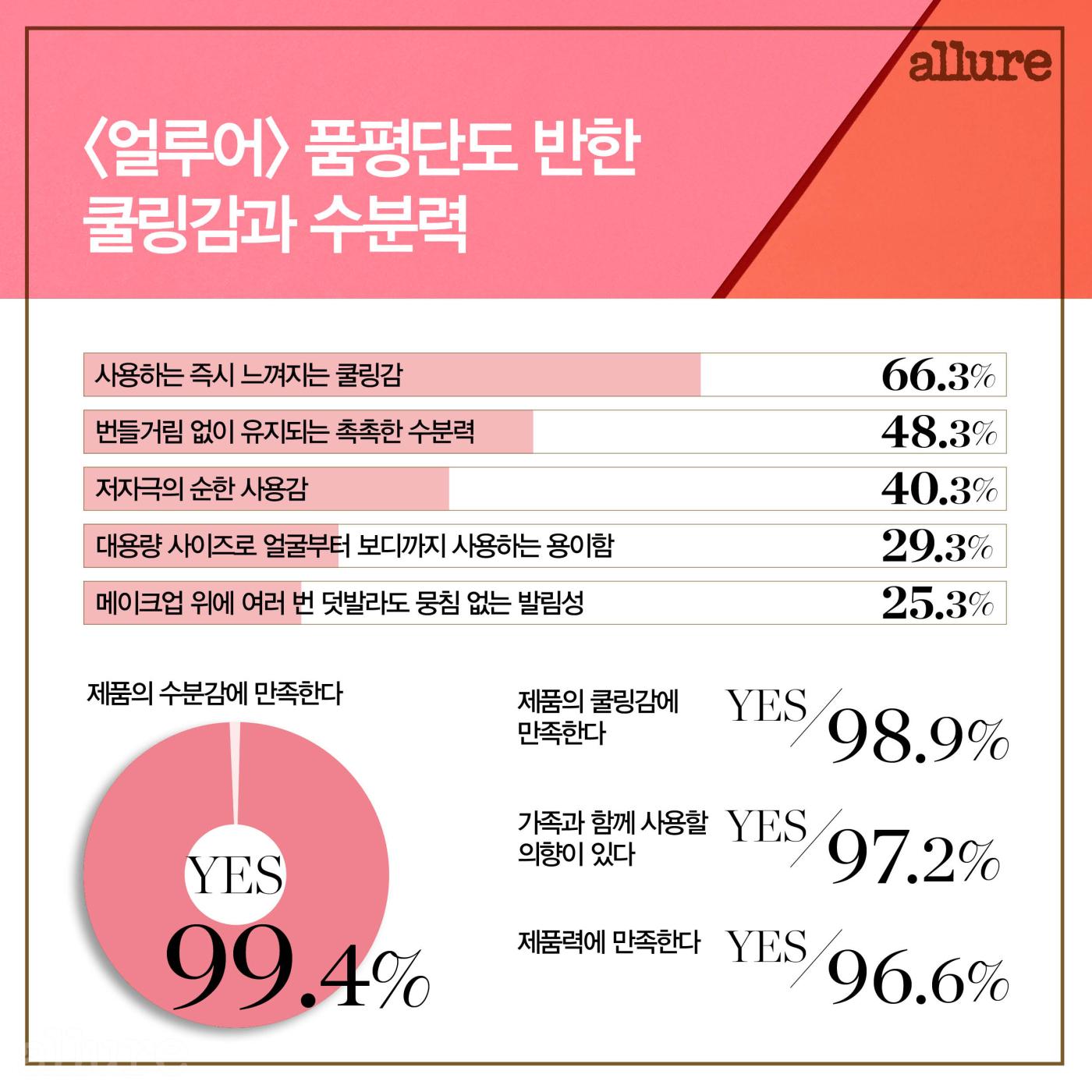 CARD 품평단 제이준 최종4