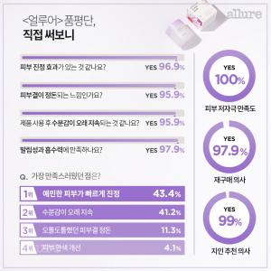 프롬조이_카드뉴스3(수정)