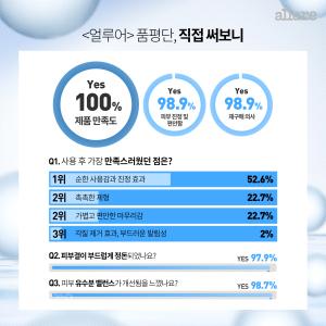 네이처리퍼블릭_카드뉴스-3수정5