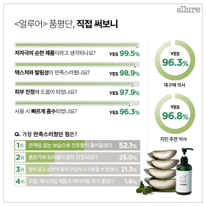 CARD 품평단 이슬품은나 최종4