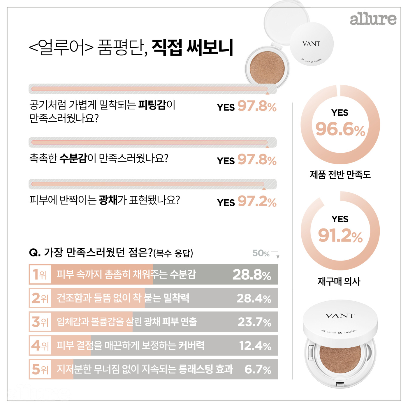 CARD 품평단 반트 최종4