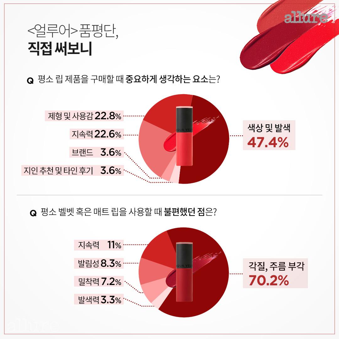 아리따움_카드뉴스3