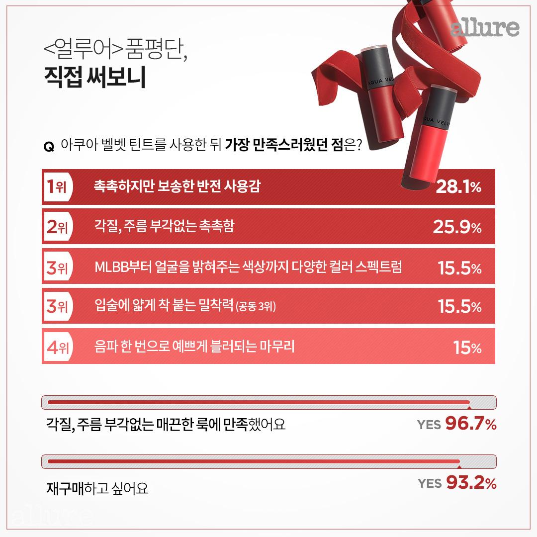 아리따움_카드뉴스4