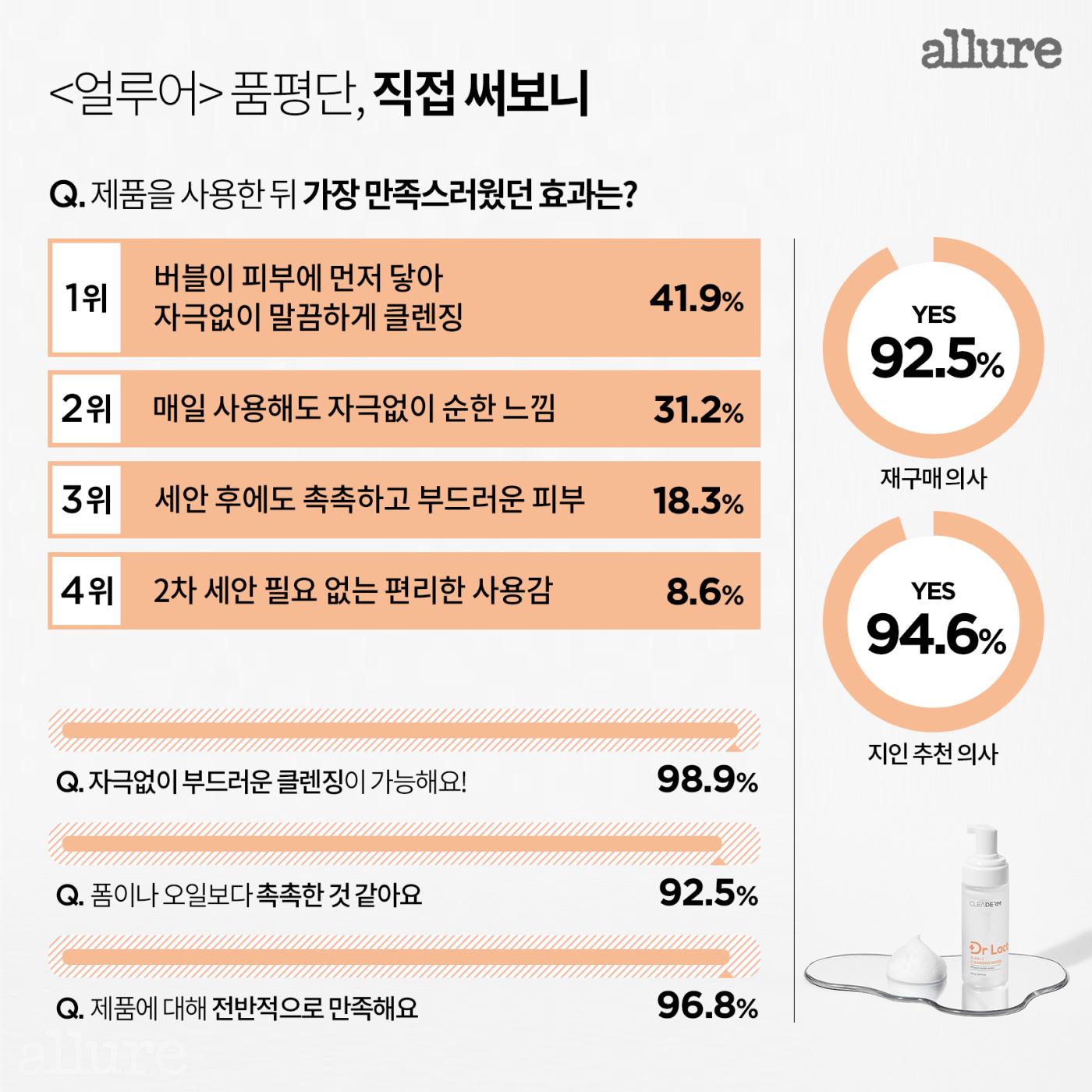 닥터락토_카드뉴스-3(최종)