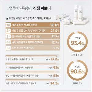 코메이토_카드뉴스_3(최종)