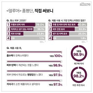 CARD 품평단 파머메이커 최종4